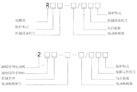 qw7s(y)交流起重机系列特价  交流起重机jzr2系列电动机成套电阻器